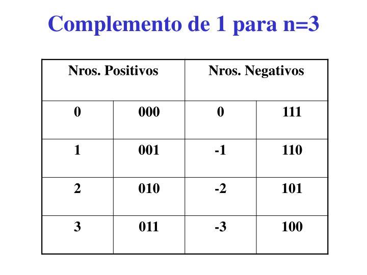 Complemento de 1 para n=3