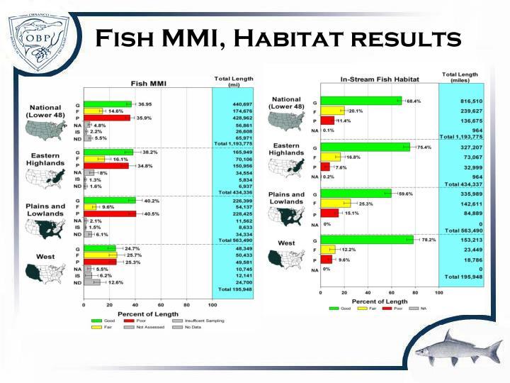 Fish MMI, Habitat results