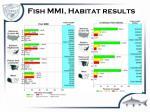 fish mmi habitat results