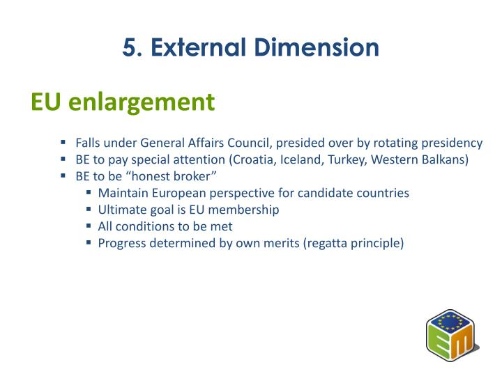 5. External Dimension