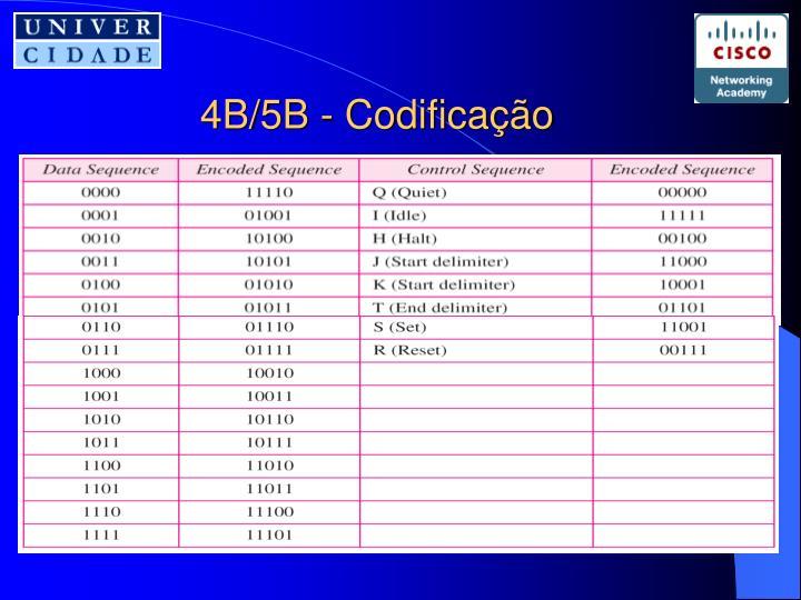 4B/5B - Codificação