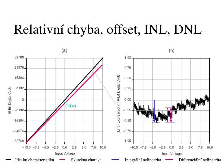 Relativní chyba, offset, INL, DNL