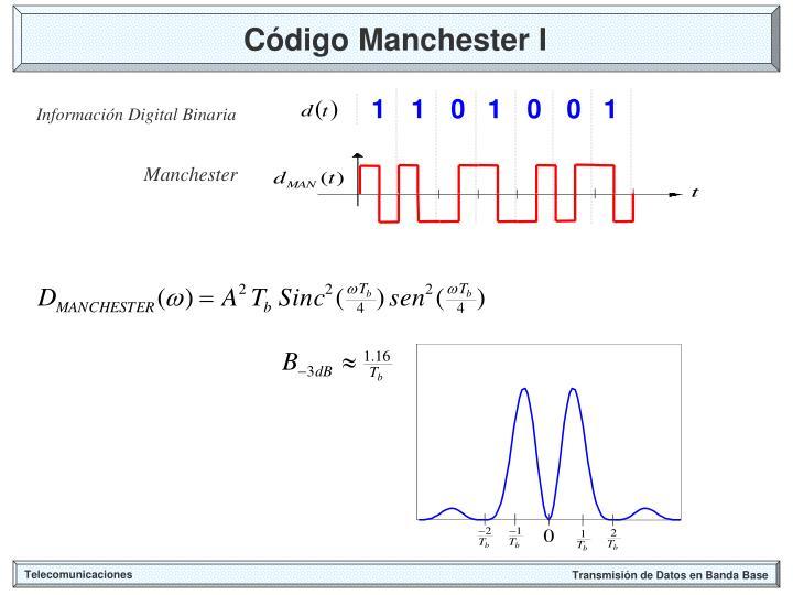 Código Manchester I