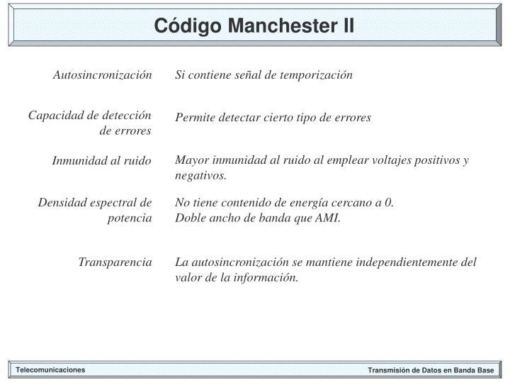 Código Manchester II