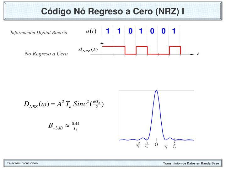 Código Nó Regreso a Cero (NRZ) I