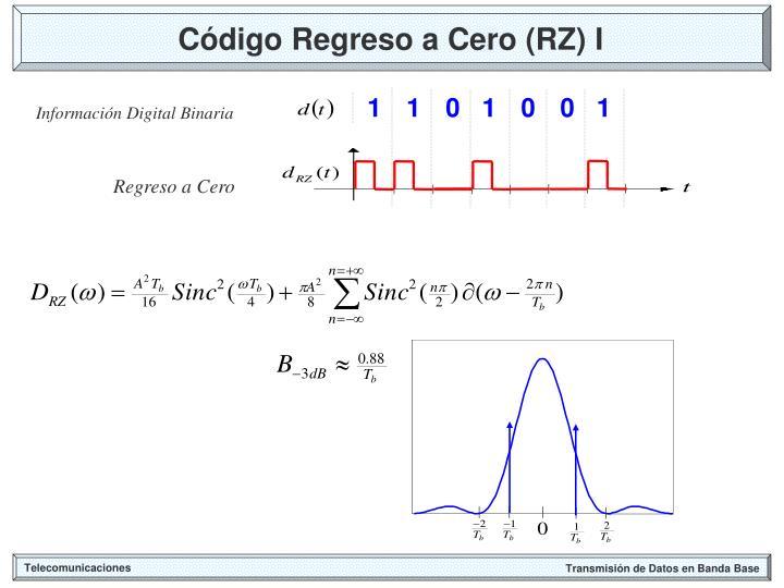 Código Regreso a Cero (RZ) I