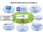 web3d collaboration convergence