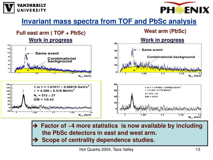 Invariant mass spectra from TOF and PbSc analysis