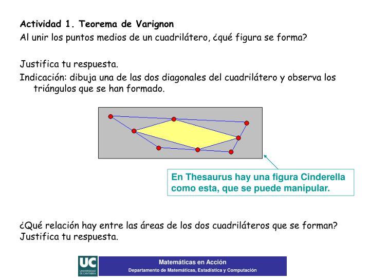 Actividad 1. Teorema de Varignon
