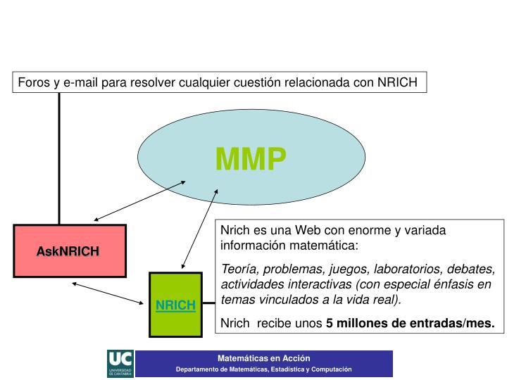 Foros y e-mail para resolver cualquier cuestión relacionada con NRICH