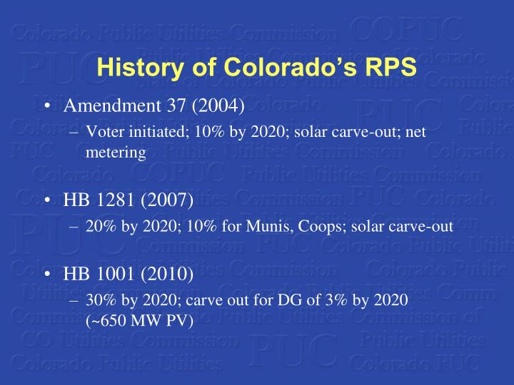 History of Colorado's RPS