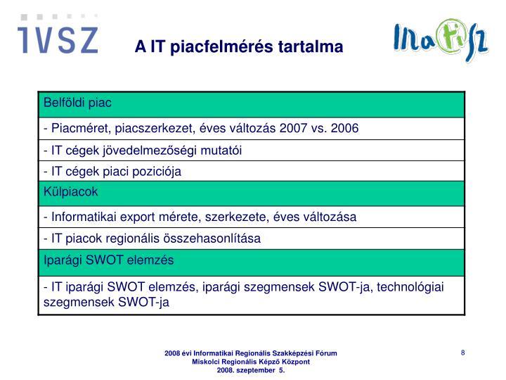 A IT piacfelmérés tartalma