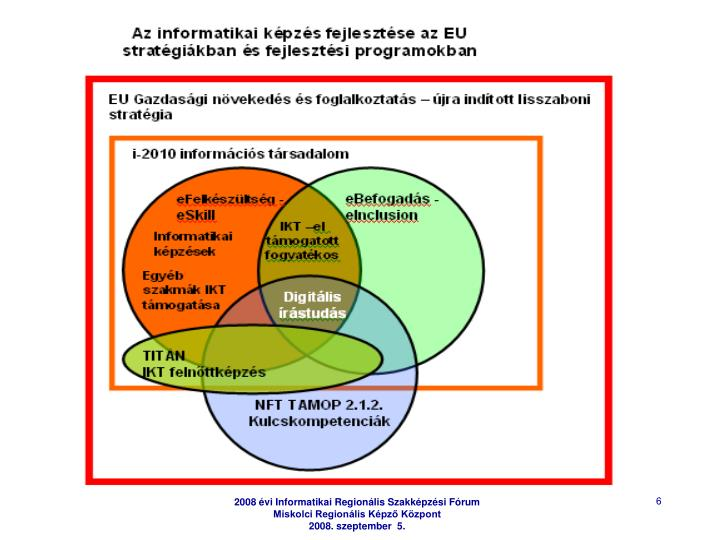 2008 évi Informatikai Regionális Szakképzési Fórum