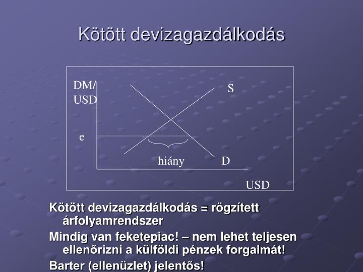 DM/USD