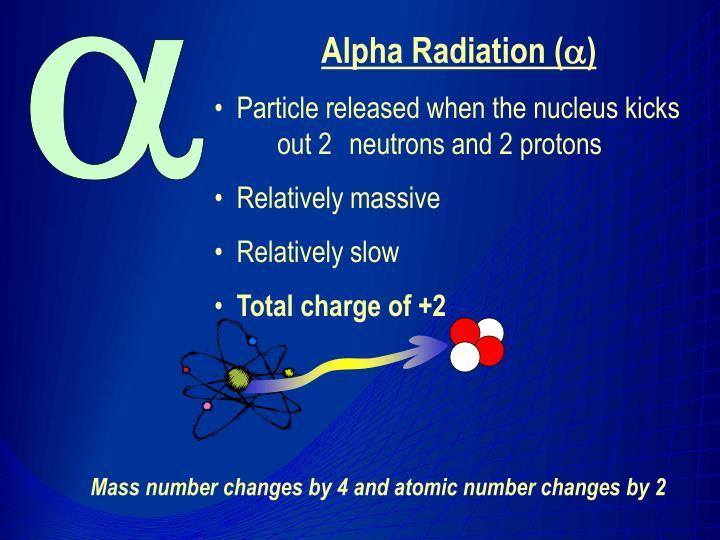 Alpha Radiation (