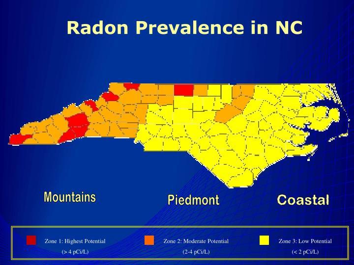 Radon Prevalence in NC