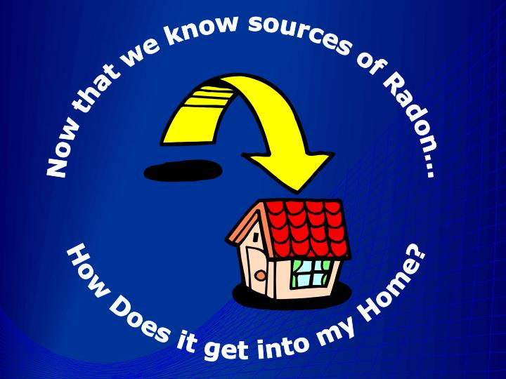 Now that we know sources of Radon...