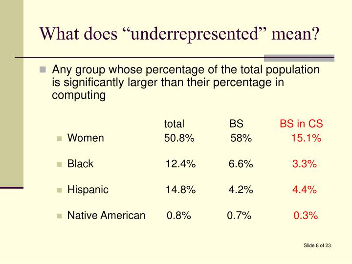 "What does ""underrepresented"" mean?"