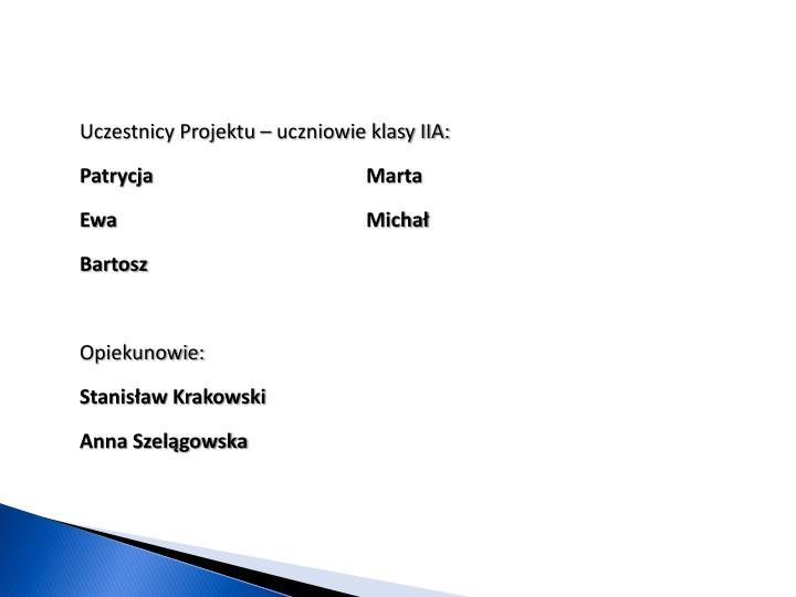 Uczestnicy Projektu – uczniowie klasy IIA: