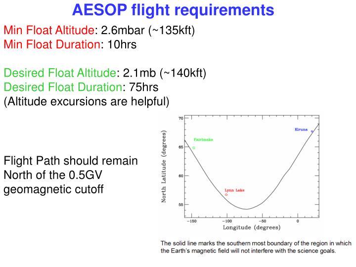 AESOP flight requirements