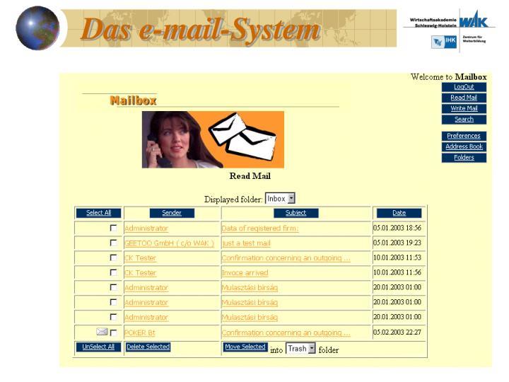 Das e-mail-System