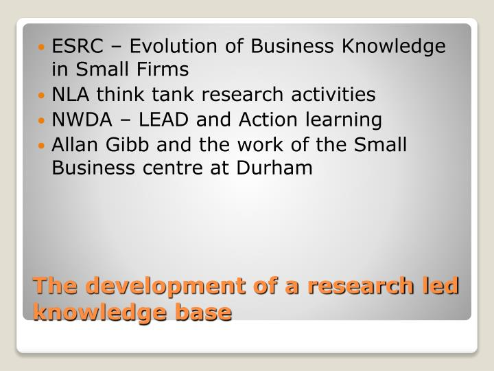 The development of a research led knowledge base