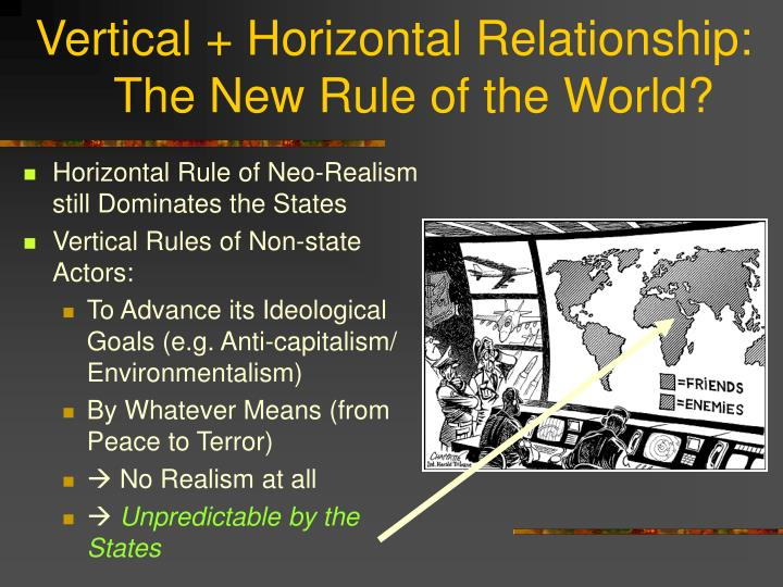 Vertical + Horizontal Relationship: