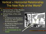 vertical horizontal relationship the new rule of the world