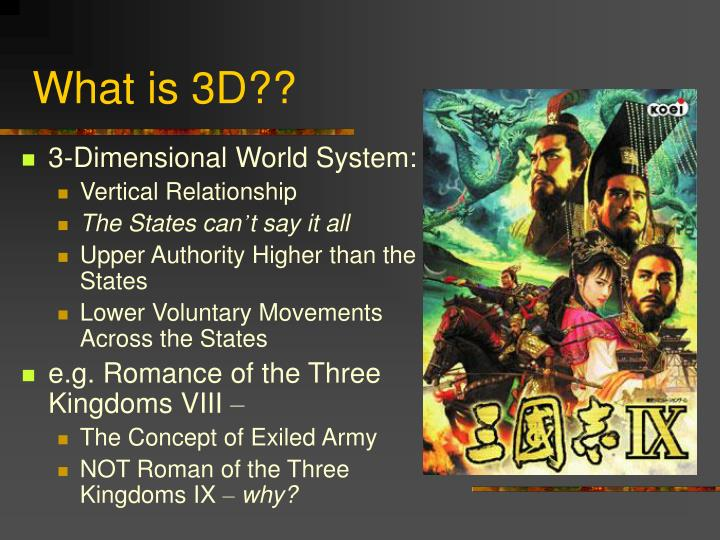 What is 3D??