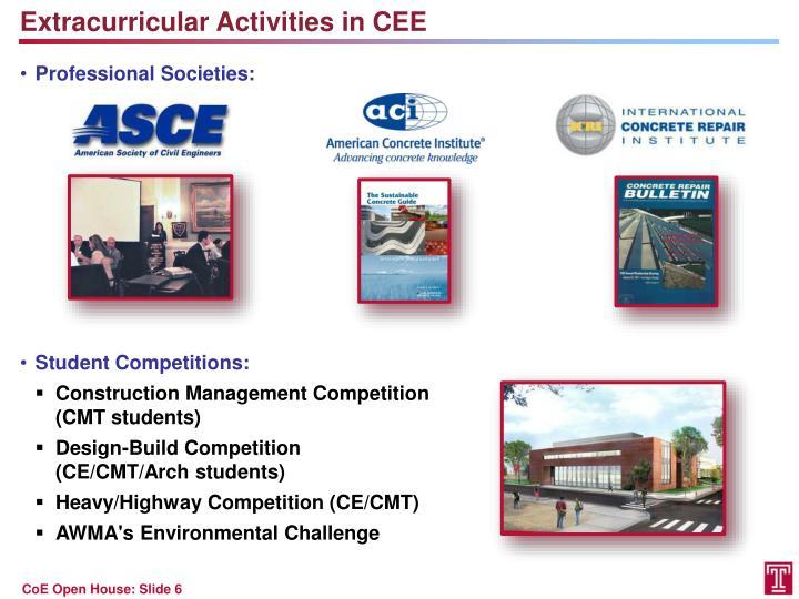 Extracurricular Activities in CEE