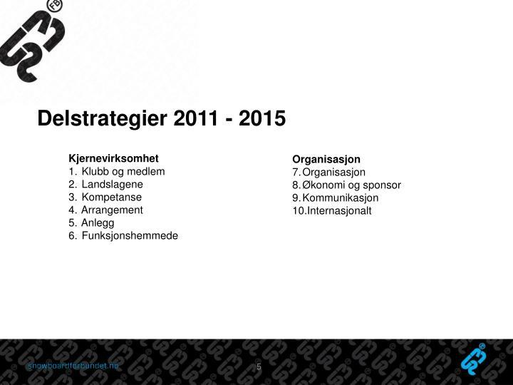 Delstrategier 2011 - 2015