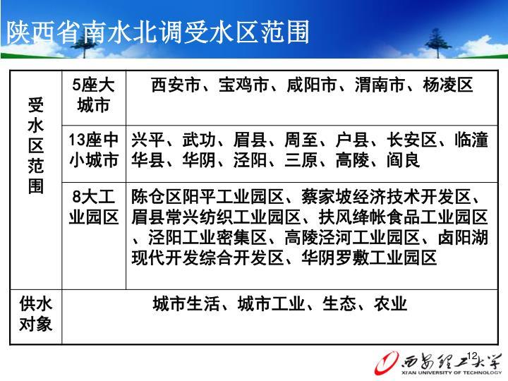 陕西省南水北调受水区范围