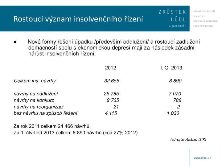 Rostoucí význam insolvenčního řízení