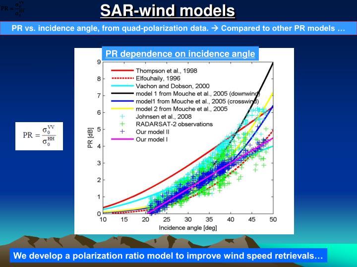 SAR-wind models