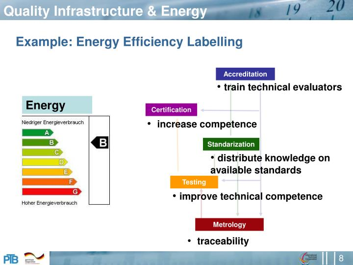Quality Infrastructure & Energy