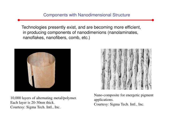 Components with Nanodimensional Structure