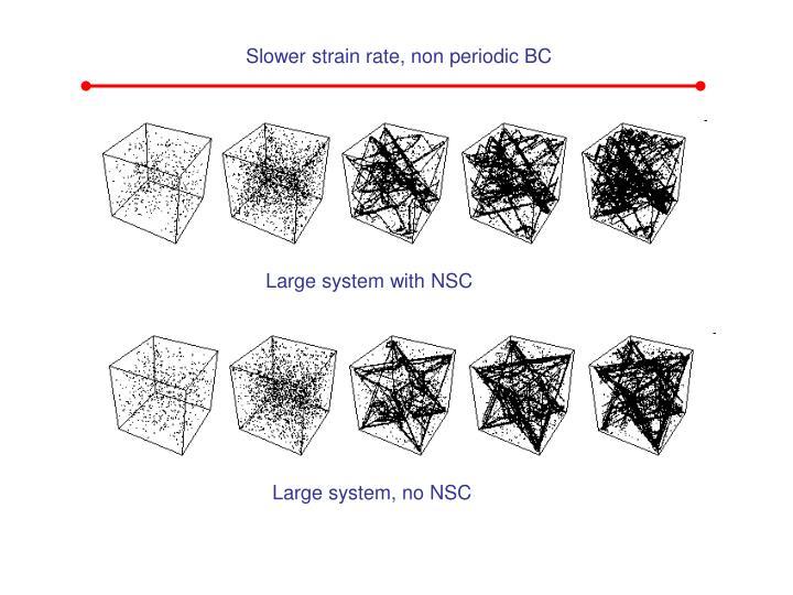 Slower strain rate, non periodic BC
