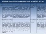 appraisal on discussion on pab commitment for the year 2011 12