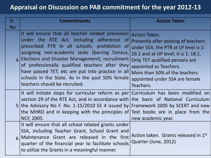 Appraisal on Discussion on PAB commitment for the year 2012-13