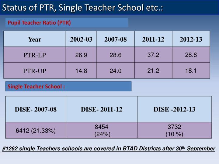 Status of PTR, Single Teacher School etc.: