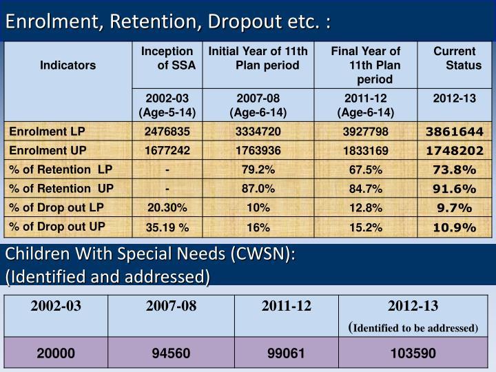 Enrolment, Retention, Dropout etc. :