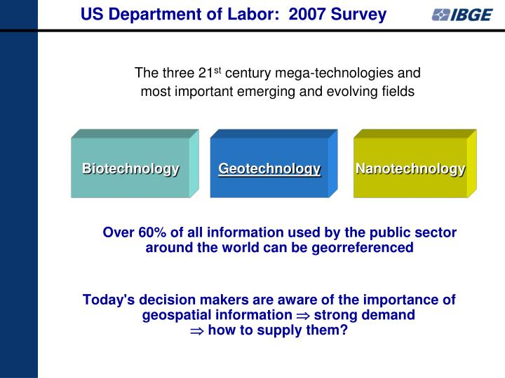 US Department of Labor:  2007 Survey