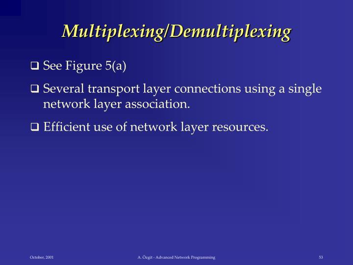 Multiplexing/Demultiplexing