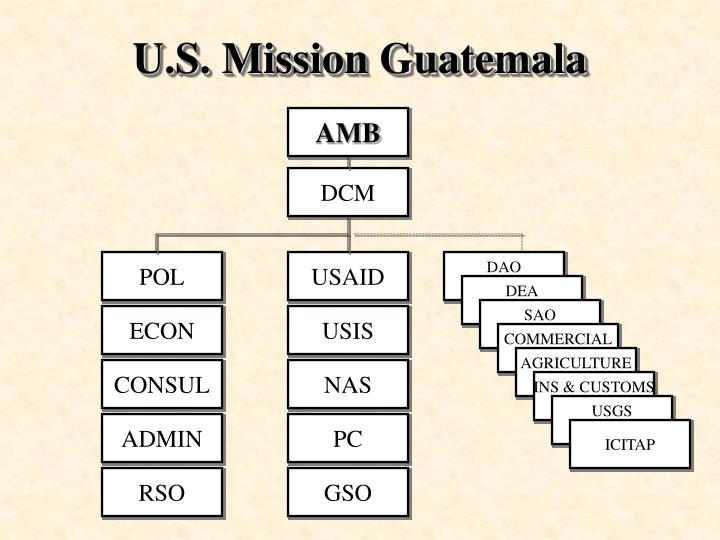 U.S. Mission Guatemala
