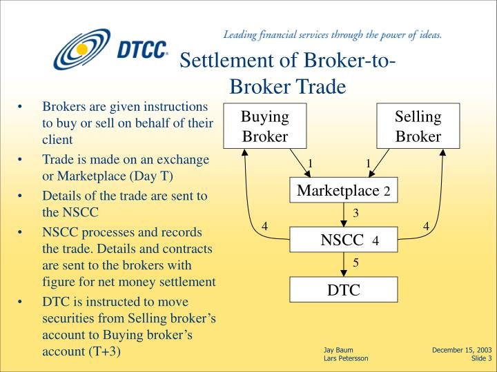 Settlement of Broker-to-Broker Trade