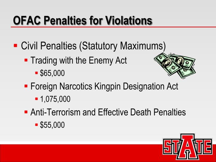 OFAC Penalties for Violations