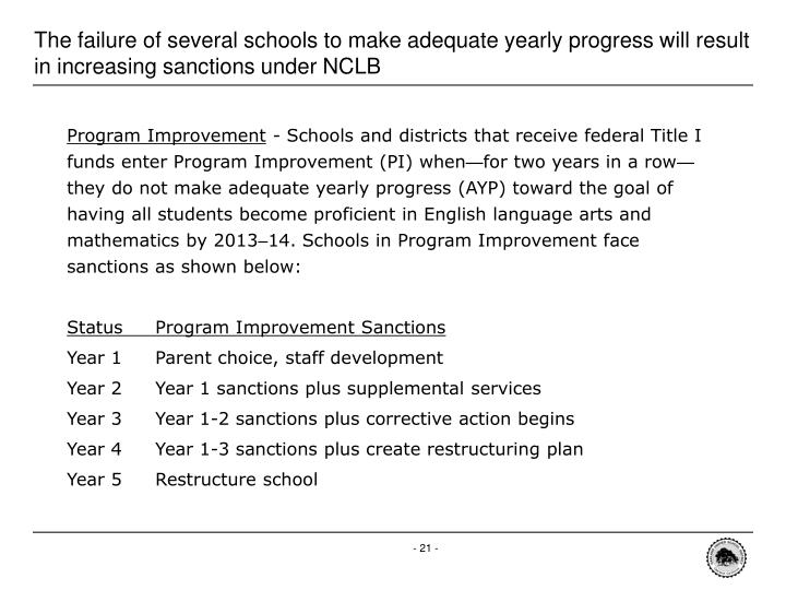 The failure of several schools to make adequate yearly progress will result in increasing sanctions under NCLB