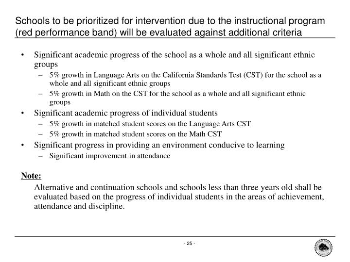 Schools to be prioritized for intervention due to the instructional program (red performance band) will be evaluated against additional criteria