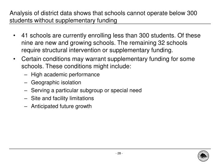 Analysis of district data shows that schools cannot operate below 300 students without supplementary funding