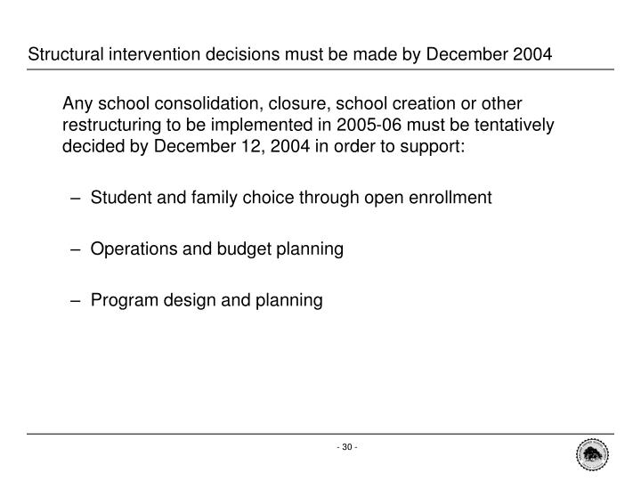 Structural intervention decisions must be made by December 2004